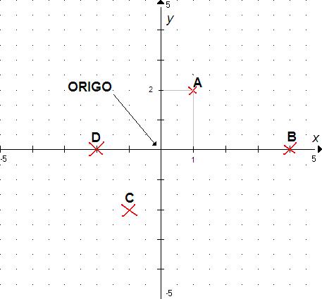 Funksjoner matteoppgaver