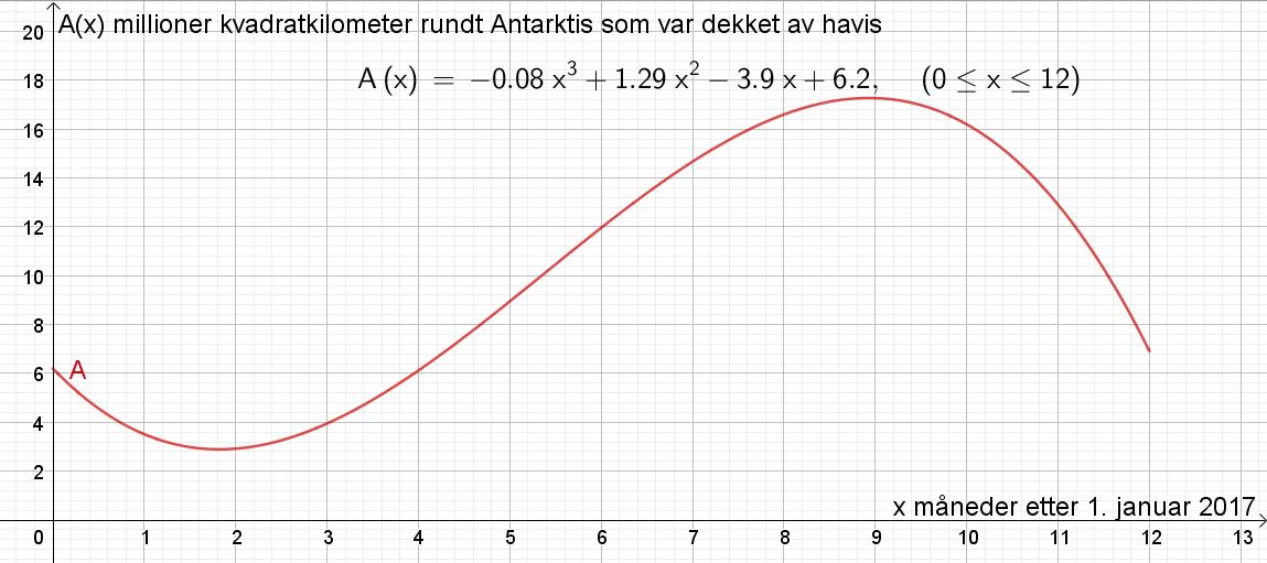 eksamen matematikk 10 trinn